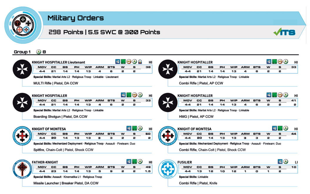 Sectorial-armies-military-orders-en.jpg